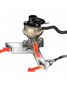 Отключение клапана рециркуляции отработанных газов